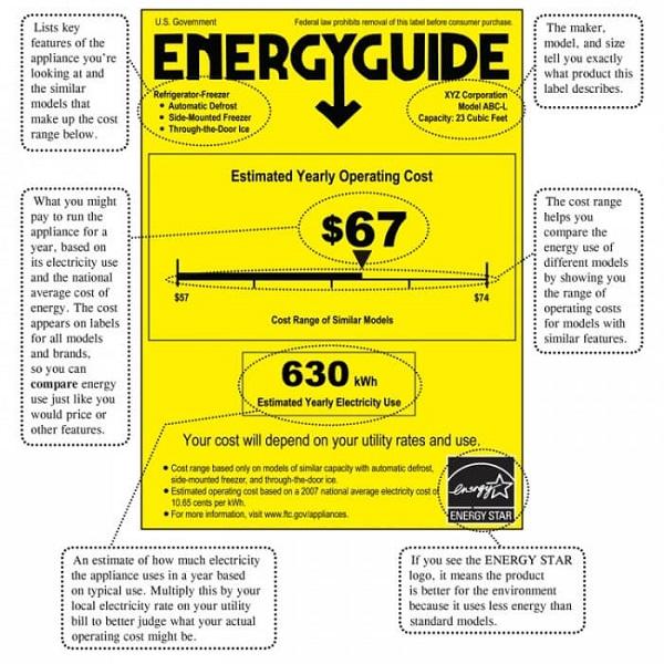 Energy Efficiency of a Refrigerator